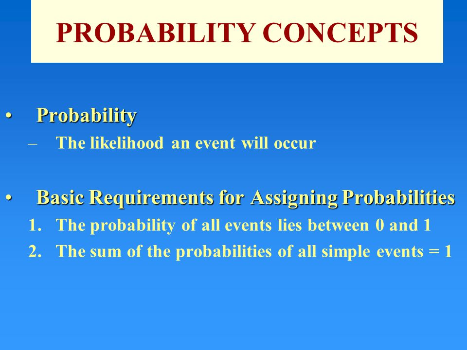 PROBABILITY CONCEPTS ProbabilityProbability –The likelihood an event will occur Basic Requirements for Assigning ProbabilitiesBasic Requirements for Assigning Probabilities 1.The probability of all events lies between 0 and 1 2.The sum of the probabilities of all simple events = 1