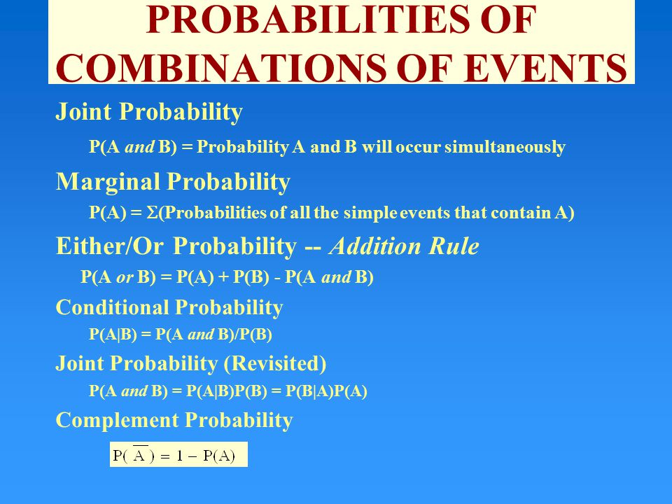 PROBABILITIES OF COMBINATIONS OF EVENTS Joint Probability P(A and B) = Probability A and B will occur simultaneously Marginal Probability P(A) =  (Probabilities of all the simple events that contain A) Either/Or Probability -- Addition Rule P(A or B) = P(A) + P(B) - P(A and B) Conditional Probability P(A|B) = P(A and B)/P(B) Joint Probability (Revisited) P(A and B) = P(A|B)P(B) = P(B|A)P(A) Complement Probability