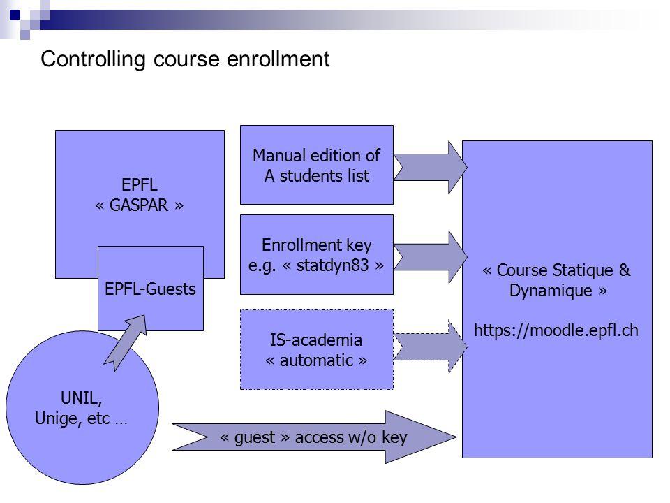 Controlling course enrollment EPFL « GASPAR » UNIL, Unige, etc … EPFL-Guests « Course Statique & Dynamique » https://moodle.epfl.ch Enrollment key e.g.