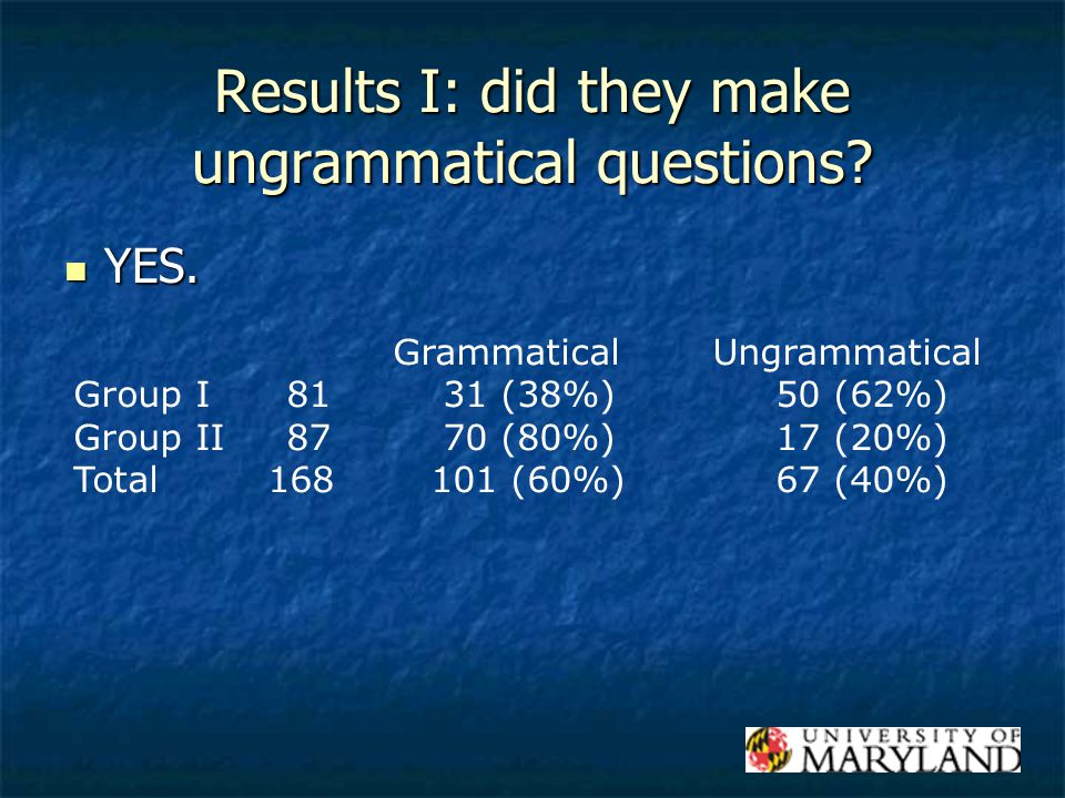 Results I: did they make ungrammatical questions. YES.