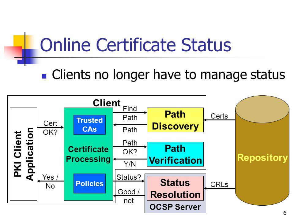 6 Online Certificate Status Clients no longer have to manage status Client PKI Client Application Certificate Processing Cert OK.