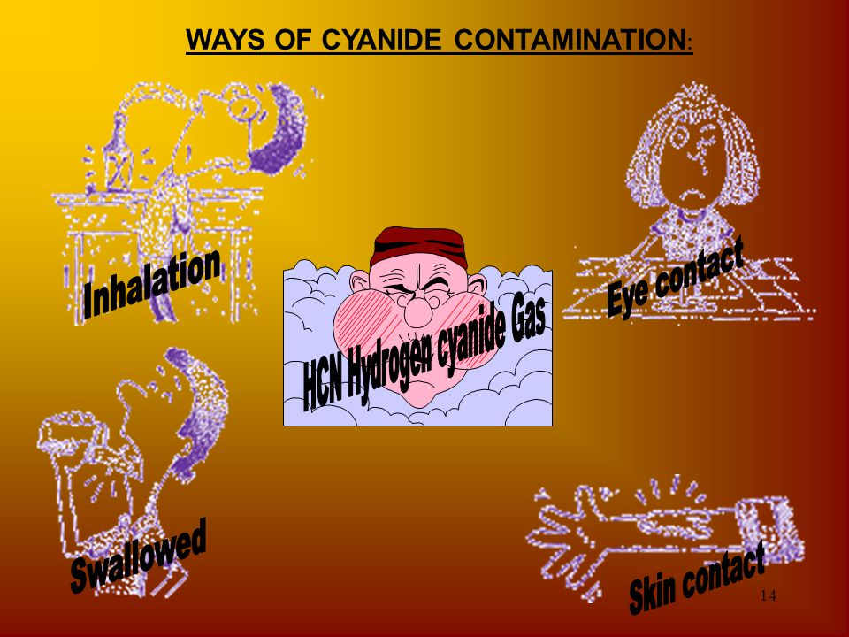 14 WAYS OF CYANIDE CONTAMINATION :