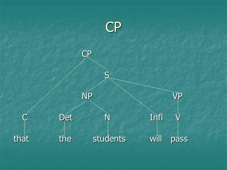 Inversion CP CS NPVP InflDetNInfl V dothose birdsesing  inversion  