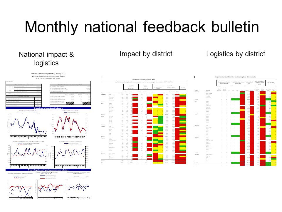 Monthly national feedback bulletin National impact & logistics Impact by districtLogistics by district