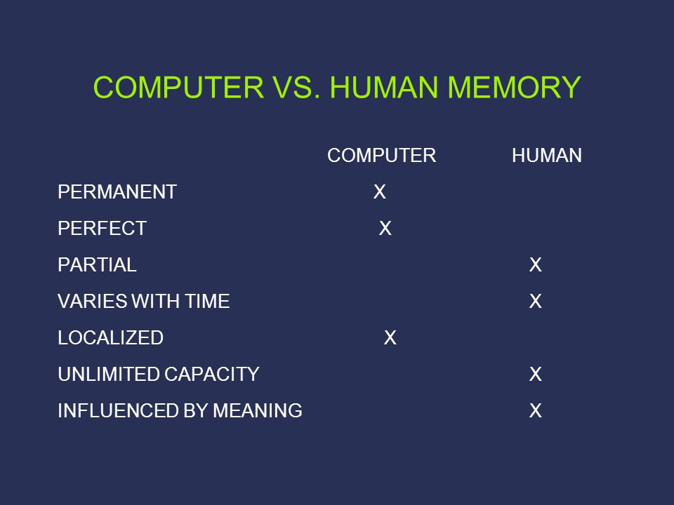 COMPUTER VS. HUMAN MEMORY COMPUTER HUMAN PERMANENT X PERFECT X PARTIALX VARIES WITH TIMEX LOCALIZED X UNLIMITED CAPACITYX INFLUENCED BY MEANINGX