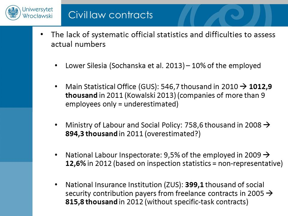 Civil law contracts The lack of systematic official statistics and difficulties to assess actual numbers Lower Silesia (Sochanska et al.