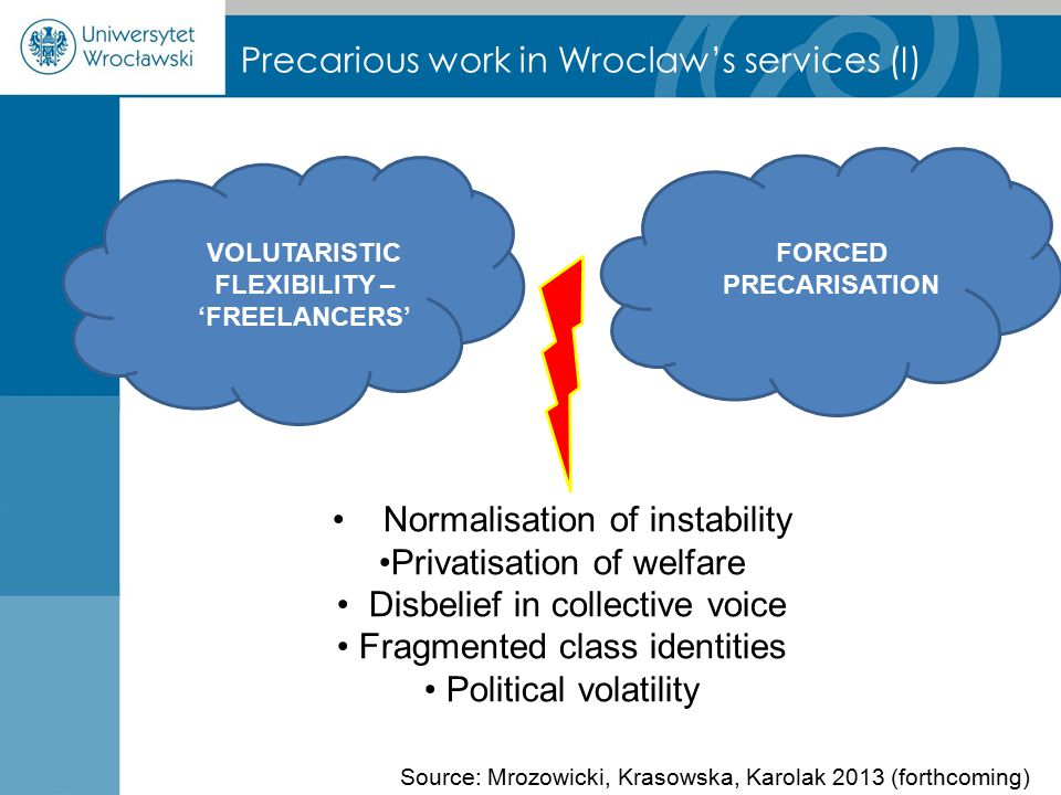 Precarious work in Wroclaw's services (I) VOLUTARISTIC FLEXIBILITY – 'FREELANCERS' FORCED PRECARISATION Normalisation of instability Privatisation of welfare Disbelief in collective voice Fragmented class identities Political volatility Source: Mrozowicki, Krasowska, Karolak 2013 (forthcoming)
