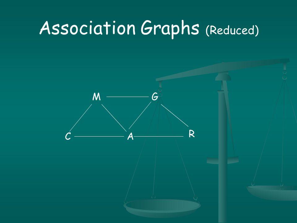Association Graphs (Reduced) M AC R G