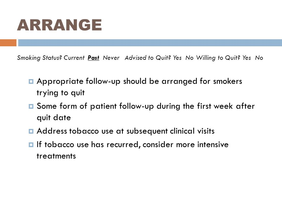 ARRANGE Smoking Status. Current Past Never Advised to Quit.