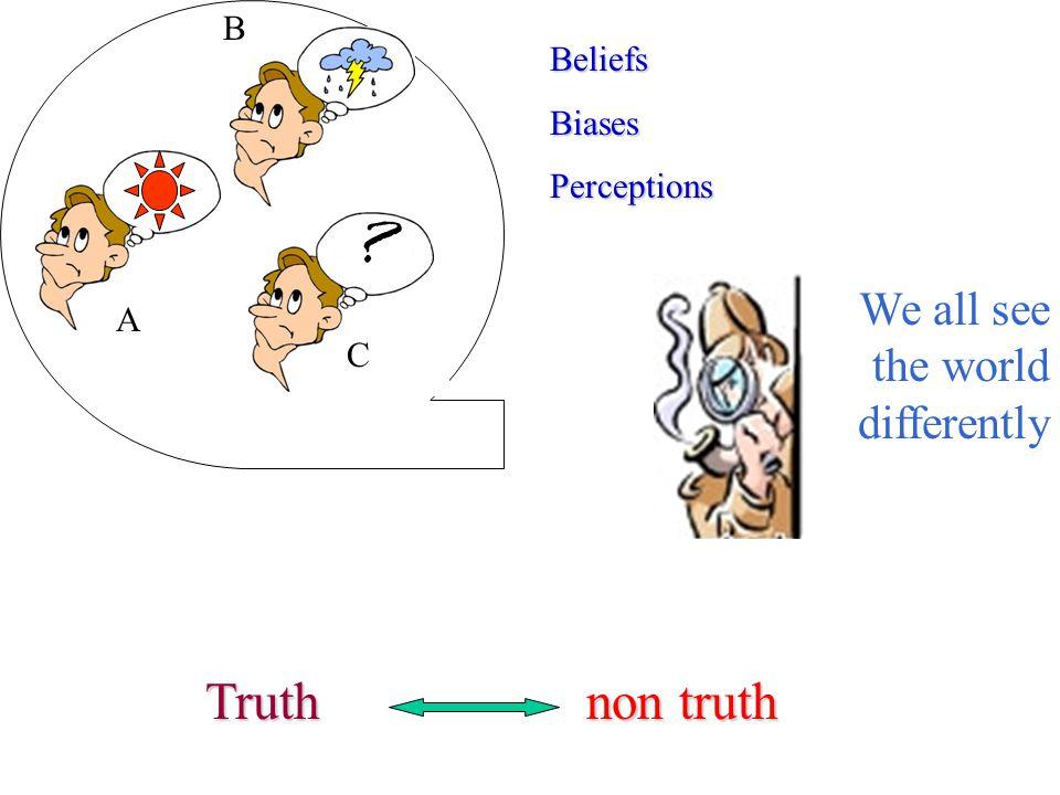 Scientific method requires intelligence, imagination, and creativity.