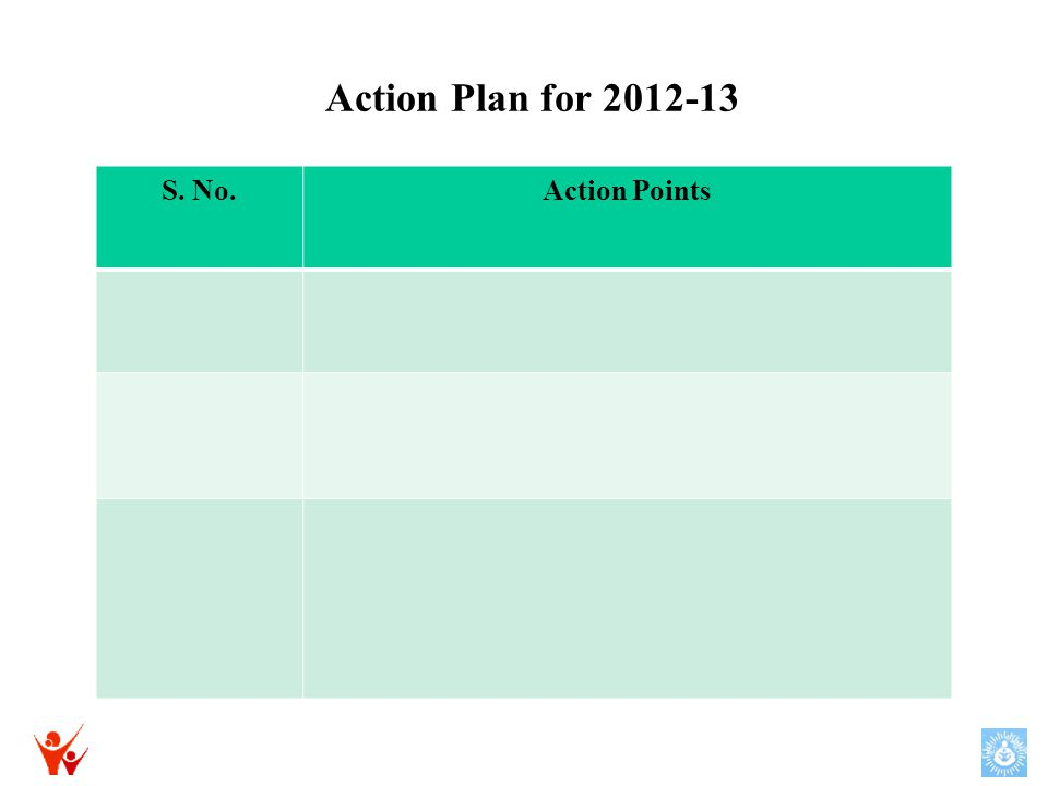 Action Plan for 2012-13 S. No.Action Points