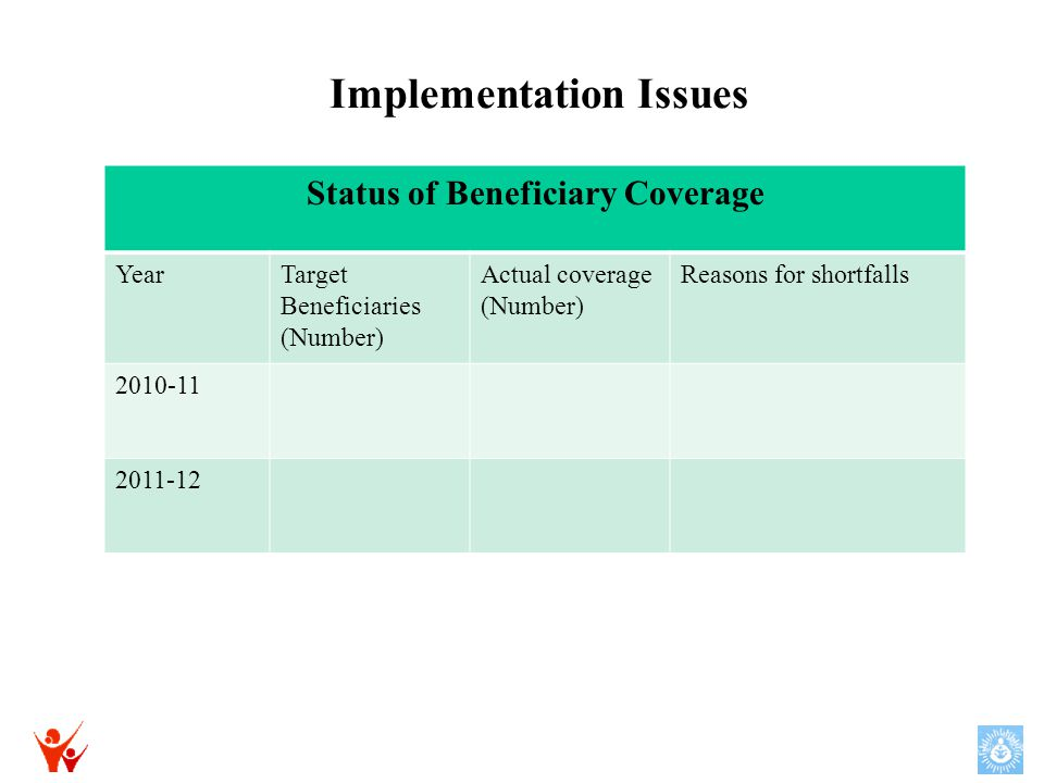 Implementation Issues Status of Beneficiary Coverage YearTarget Beneficiaries (Number) Actual coverage (Number) Reasons for shortfalls 2010-11 2011-12