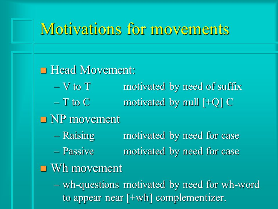Motivations for movements n Head Movement: –V to T motivated by need of suffix –T to Cmotivated by null [+Q] C n NP movement –Raisingmotivated by need for case –Passivemotivated by need for case n Wh movement –wh-questionsmotivated by need for wh-word to appear near [+wh] complementizer.