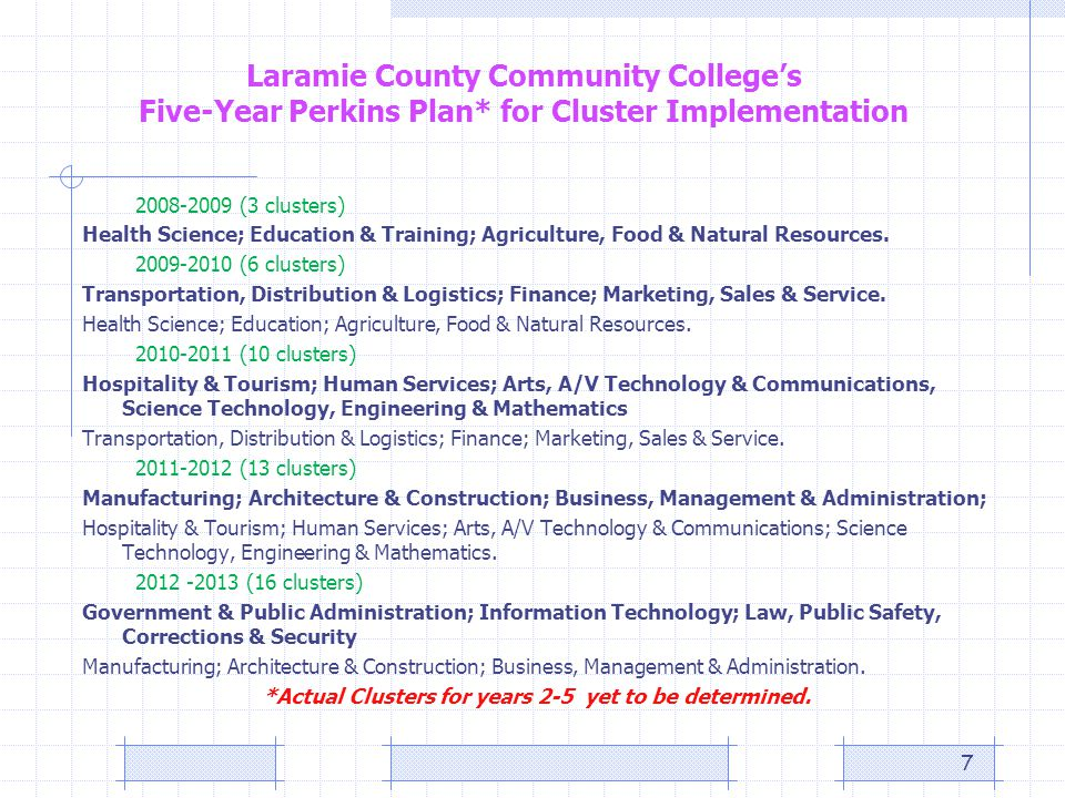 Laramie County Community College's Five-Year Perkins Plan* for Cluster Implementation 2008-2009 (3 clusters) Health Science; Education & Training; Agriculture, Food & Natural Resources.