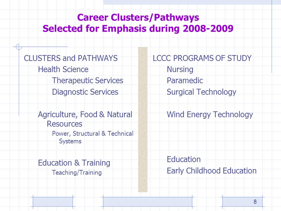 Career Clusters/Pathways Selected for Emphasis during 2008-2009 CLUSTERS and PATHWAYS Health Science Therapeutic Services Diagnostic Services Agriculture, Food & Natural Resources Power, Structural & Technical Systems Education & Training Teaching/Training 8 LCCC PROGRAMS OF STUDY Nursing Paramedic Surgical Technology Wind Energy Technology Education Early Childhood Education