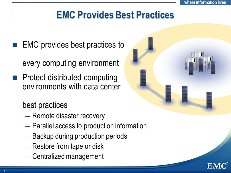 where information lives 3 n EMC provides best practices to every computing environment n Protect distributed computing environments with data center best practices — Remote disaster recovery — Parallel access to production information — Backup during production periods — Restore from tape or disk — Centralized management EMC Provides Best Practices