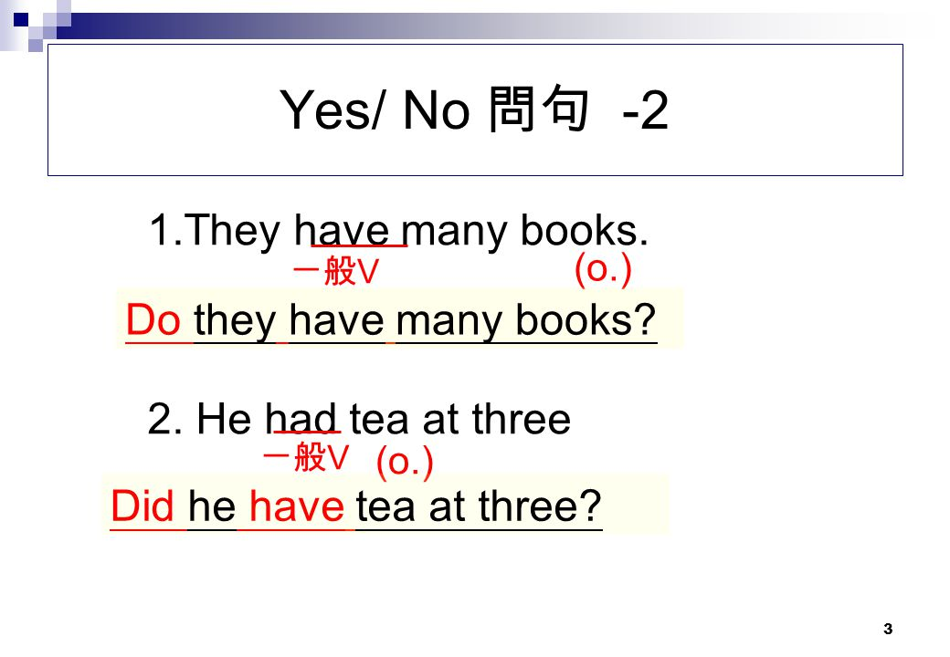 24 猜測動詞 -1 1.What will he buy. What do you think he will buy.