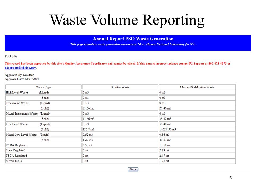 9 Waste Volume Reporting