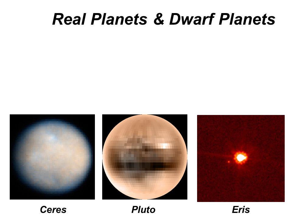 Real Planets & Dwarf Planets ErisPlutoCeres