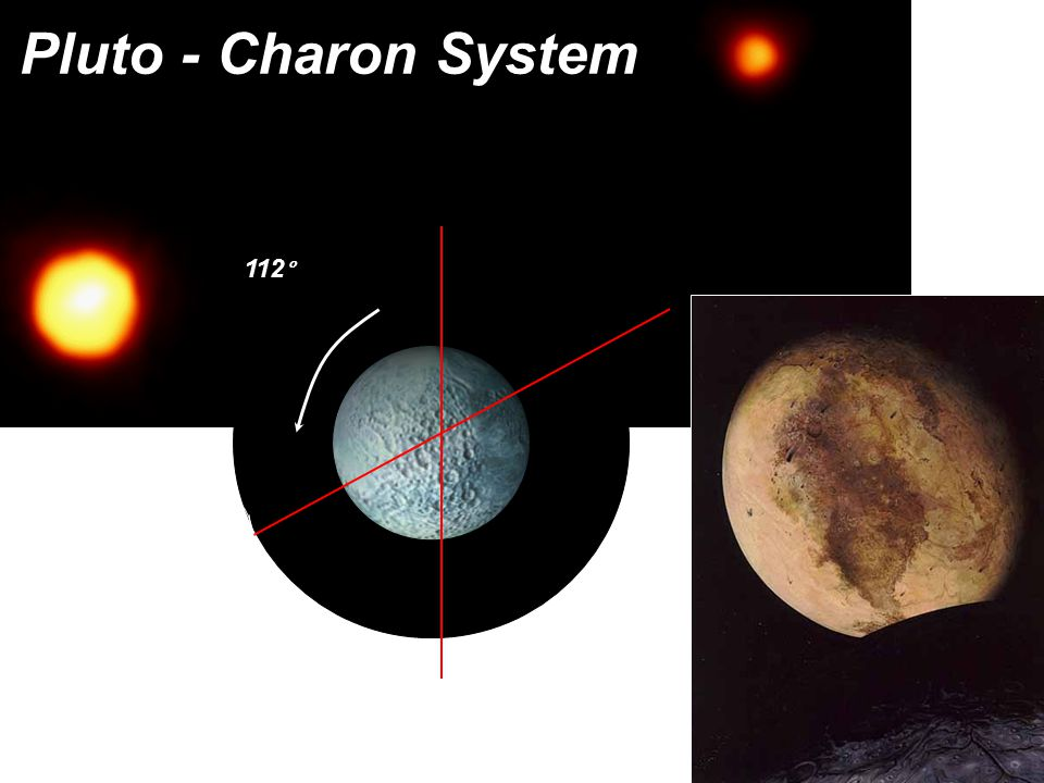 Pluto - Charon System 112 °