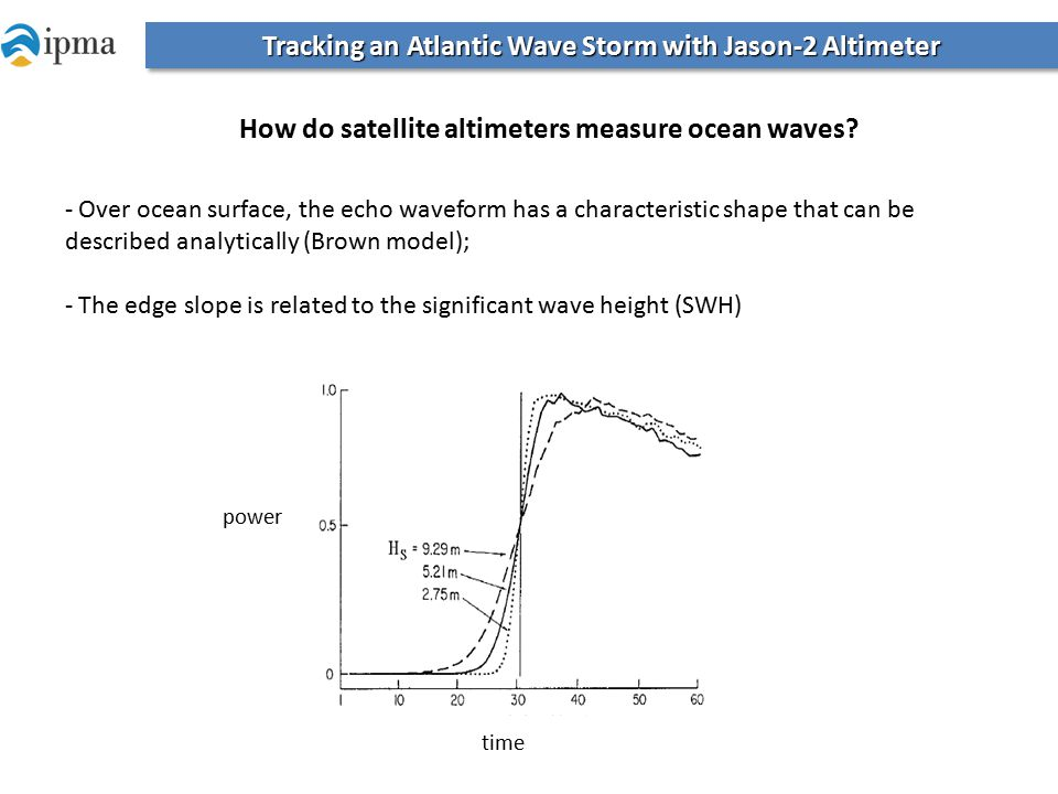 Tracking an Atlantic Wave Storm with Jason-2 Altimeter - Over ocean surface, the echo waveform has a characteristic shape that can be described analytically (Brown model); - The edge slope is related to the significant wave height (SWH) time power How do satellite altimeters measure ocean waves?