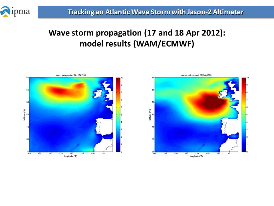 Wave storm propagation (17 and 18 Apr 2012): model results (WAM/ECMWF) Tracking an Atlantic Wave Storm with Jason-2 Altimeter