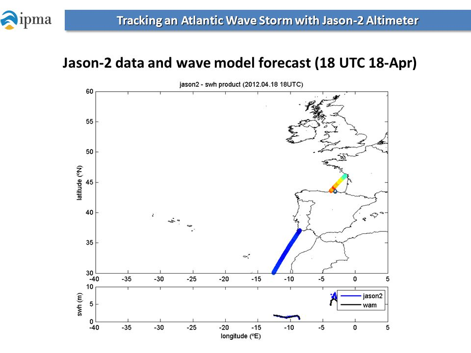 Tracking an Atlantic Wave Storm with Jason-2 Altimeter Jason-2 data and wave model forecast (18 UTC 18-Apr) º