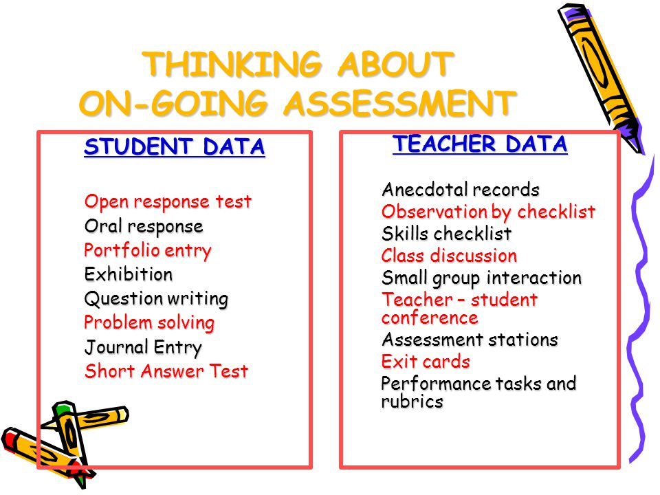 For example, if a teacher observes that some students do not grasp a concept, she or he can design a review activity or use a different instructional strategy.