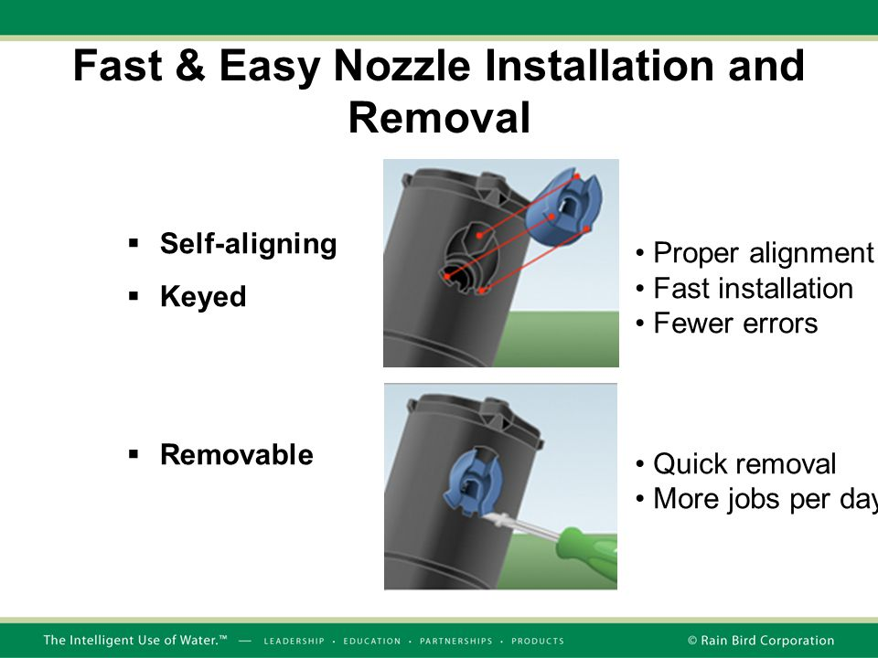 Fast & Easy Nozzle Installation and Removal  Self-aligning  Keyed  Removable Proper alignment Fast installation Fewer errors Quick removal More jobs per day