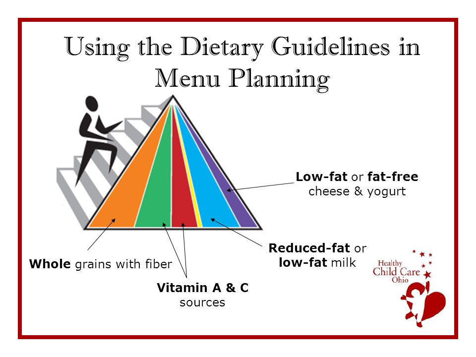 Using the Dietary Guidelines in Menu Planning Reduced-fat or low-fat milk Low-fat or fat-free cheese & yogurt Whole grains with fiber Vitamin A & C so
