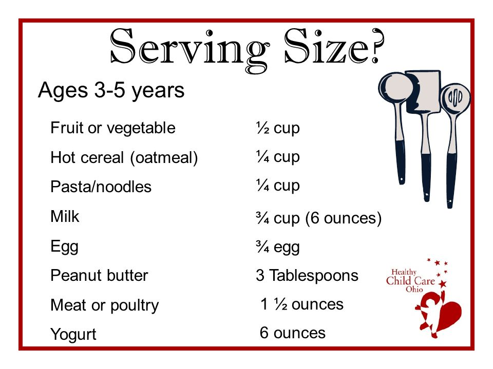 Serving Size? Ages 3-5 years Fruit or vegetable Hot cereal (oatmeal) Pasta/noodles Milk Egg Peanut butter Meat or poultry Yogurt ½ cup ¼ cup ¾ cup (6
