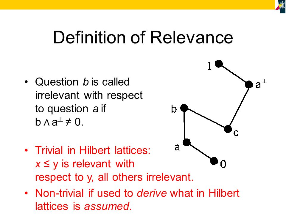 Definition of Relevance Question b is called irrelevant with respect to question a if b ∧ a ┴ ≠ 0. Trivial in Hilbert lattices: x ≤ y is relevant with