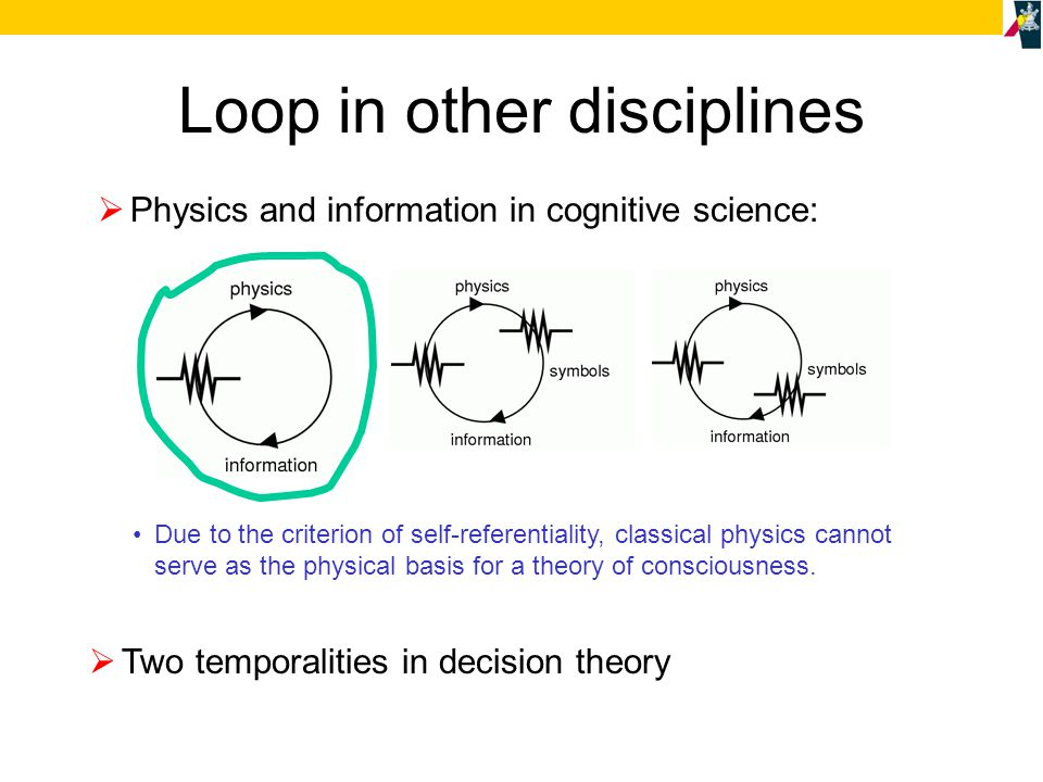 Loop in other disciplines  Physics and information in cognitive science: Due to the criterion of self-referentiality, classical physics cannot serve as the physical basis for a theory of consciousness.