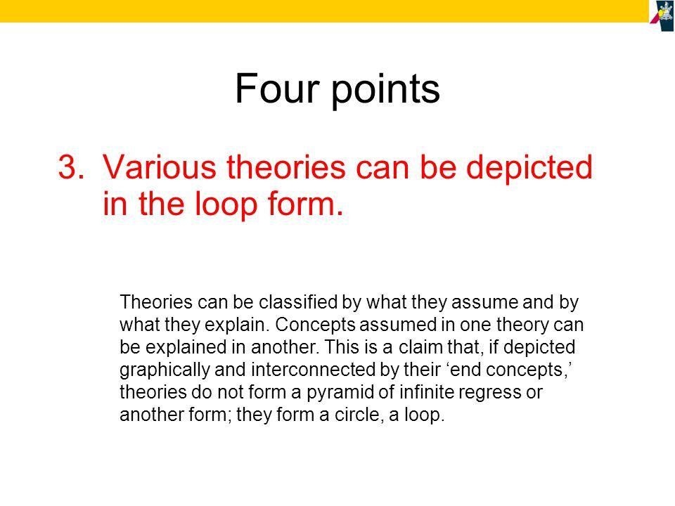 List of axioms Key information-theoretic axioms: I.
