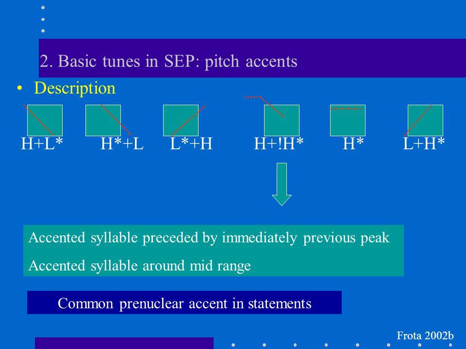 2. Basic tunes in SEP: pitch accents Description H+L* H*+L L*+H H+!H*H* L+H* Three main nuclear accentsPre-nuclear position