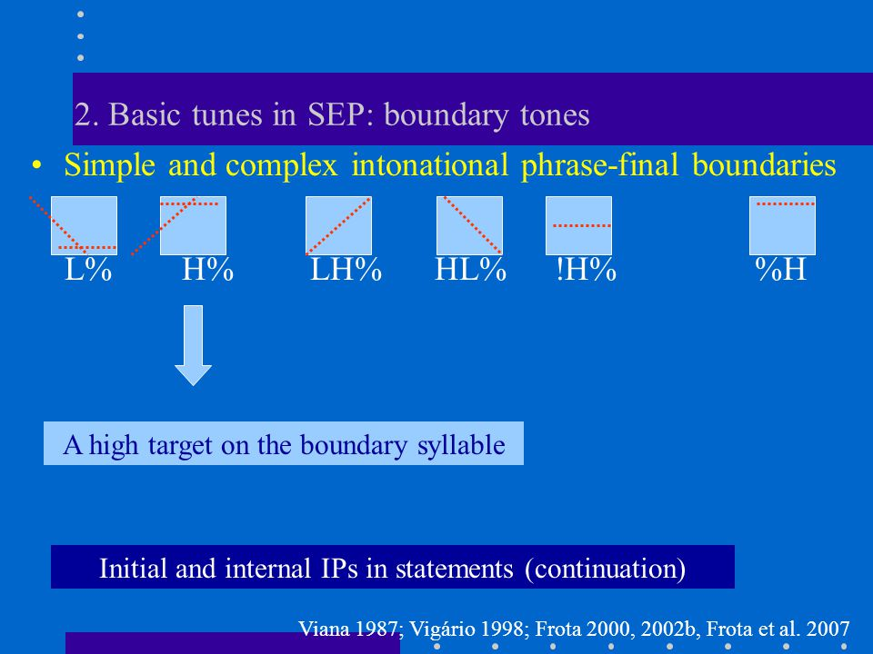 2. Basic tunes in SEP: boundary tones Simple and complex intonational phrase-final boundaries L% H% LH% HL%!H% %H A low target on the boundary syllabl