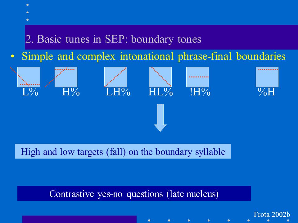 2. Basic tunes in SEP: boundary tones Simple and complex intonational phrase-final boundaries L% H% LH% HL%!H% %H Low and High targets (rise) on the b