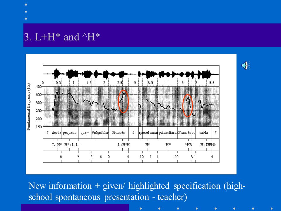 3. L+H* and ^H* Reactivation of given information + inferable information/ correction (high-school prepared presentation - teacher)