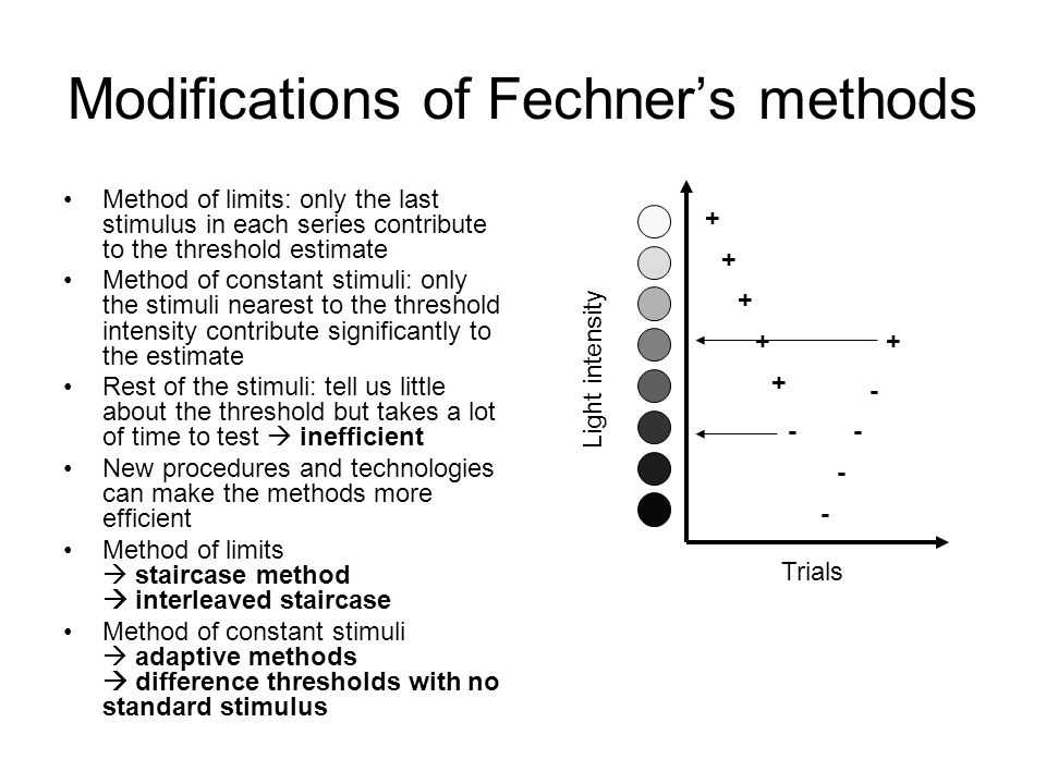 Modifications of Fechner's methods Method of limits: only the last stimulus in each series contribute to the threshold estimate Method of constant stimuli: only the stimuli nearest to the threshold intensity contribute significantly to the estimate Rest of the stimuli: tell us little about the threshold but takes a lot of time to test  inefficient New procedures and technologies can make the methods more efficient Method of limits  staircase method  interleaved staircase Method of constant stimuli  adaptive methods  difference thresholds with no standard stimulus + - + + + + + - - - - Light intensity Trials