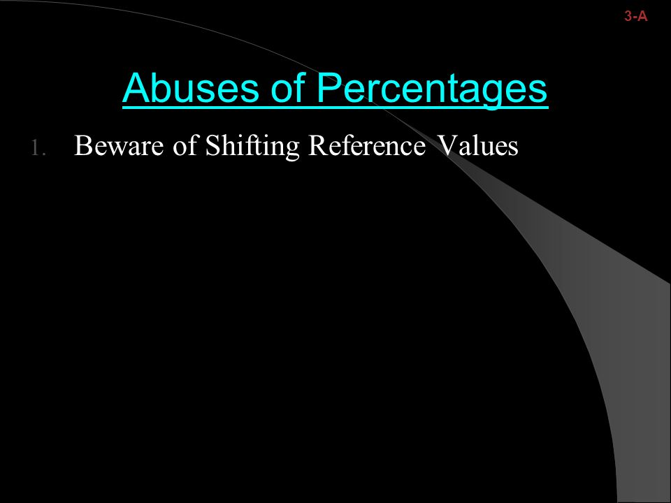 Abuses of Percentages 1. Beware of Shifting Reference Values 3-A
