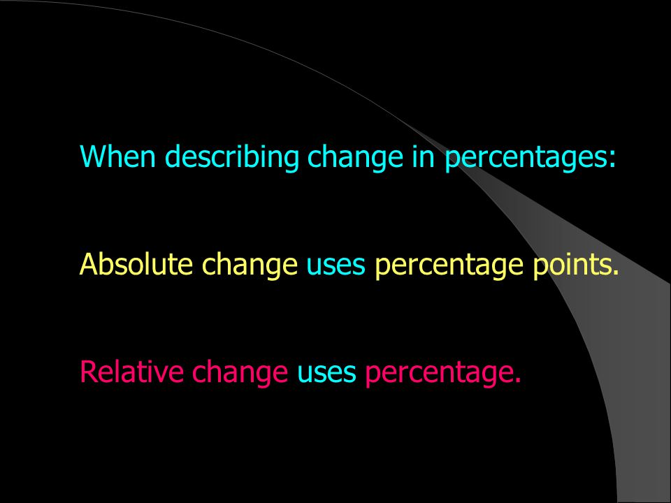 When describing change in percentages: Absolute change uses percentage points.