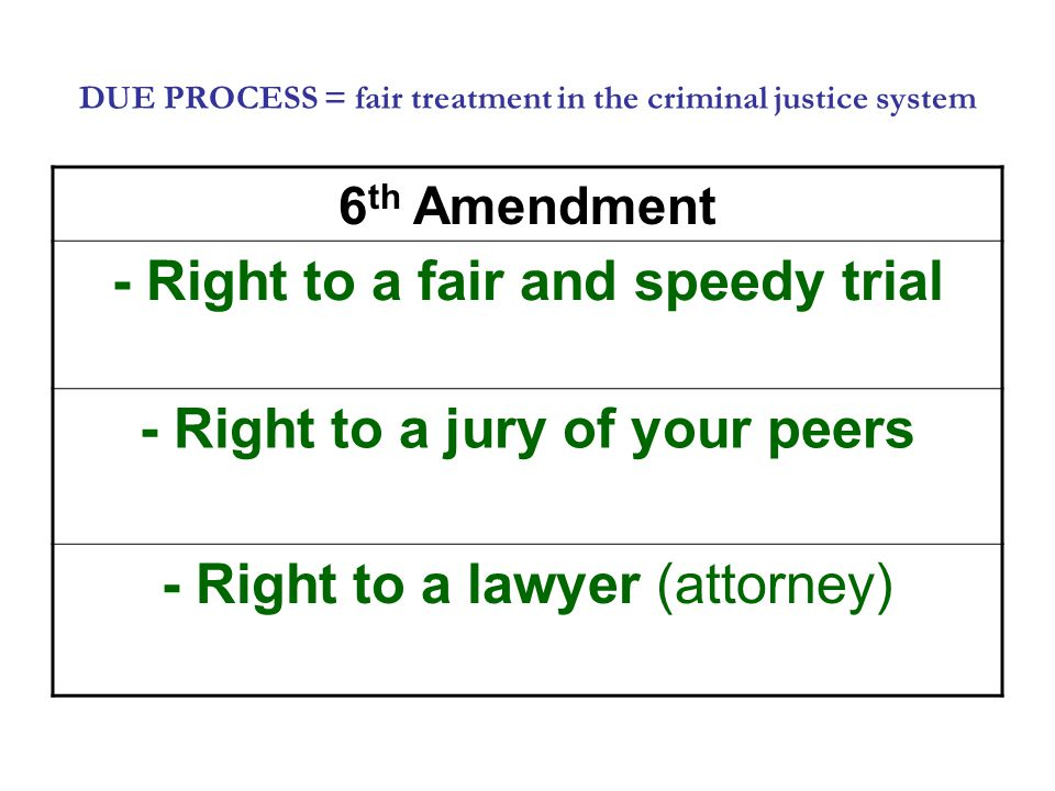 DUE PROCESS = fair treatment in the criminal justice system 6 th Amendment - Right to a fair and speedy trial - Right to a jury of your peers - Right to a lawyer (attorney)