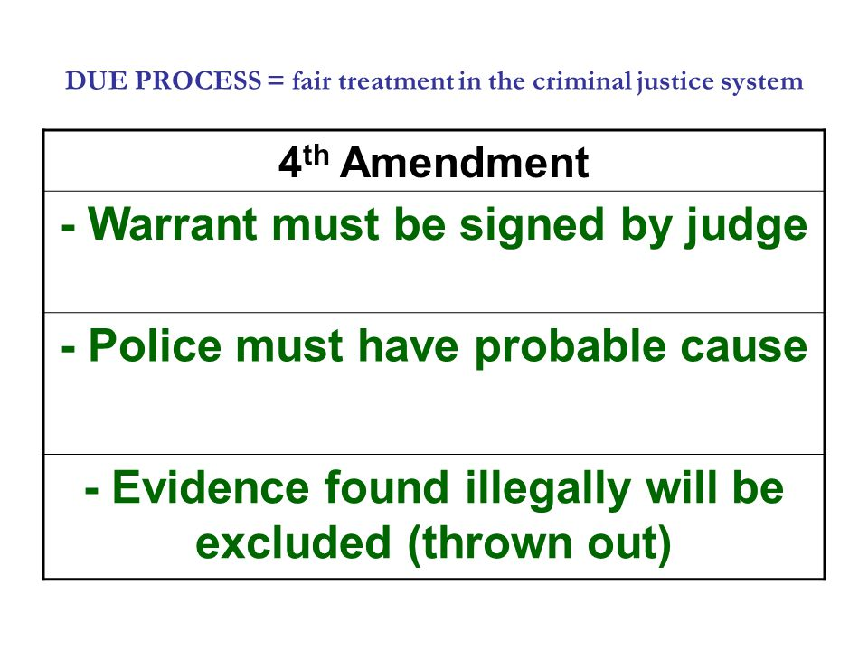 DUE PROCESS = fair treatment in the criminal justice system 4 th Amendment - Warrant must be signed by judge - Police must have probable cause - Evidence found illegally will be excluded (thrown out)