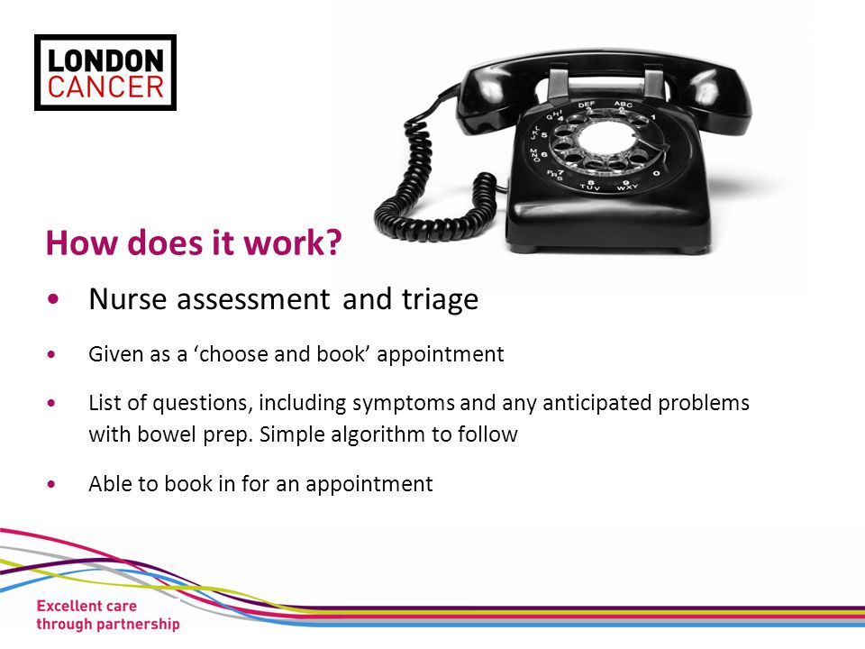 How does it work? Nurse assessment and triage Given as a 'choose and book' appointment List of questions, including symptoms and any anticipated probl