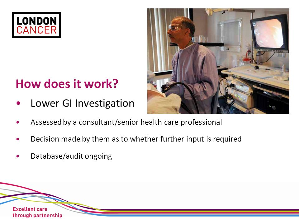 How does it work? Lower GI Investigation Assessed by a consultant/senior health care professional Decision made by them as to whether further input is