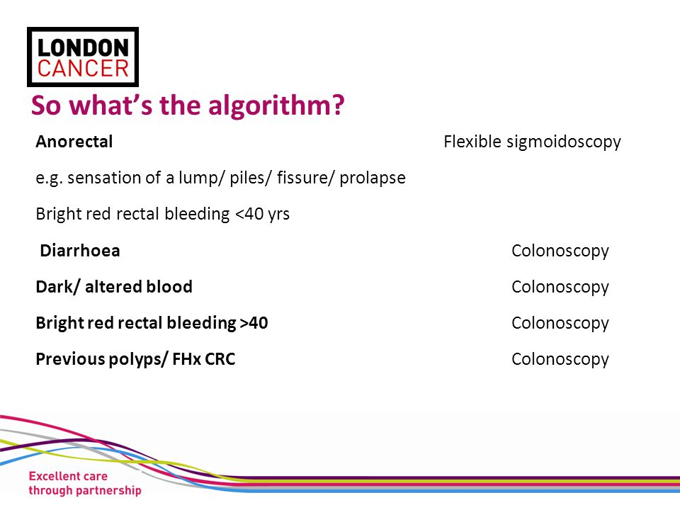 So what's the algorithm? AnorectalFlexible sigmoidoscopy e.g. sensation of a lump/ piles/ fissure/ prolapse Bright red rectal bleeding <40 yrs Diarrho