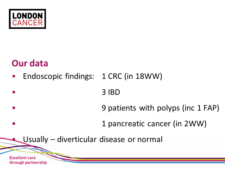 Our data Endoscopic findings: 1 CRC (in 18WW) 3 IBD 9 patients with polyps (inc 1 FAP) 1 pancreatic cancer (in 2WW) Usually – diverticular disease or normal