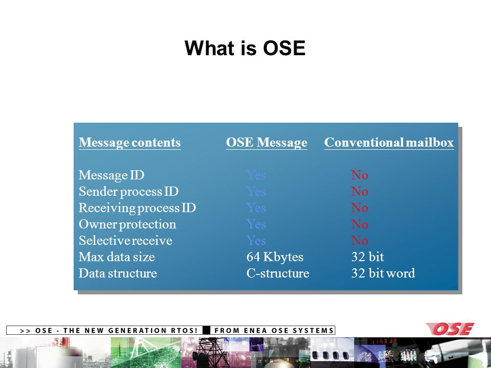 What is OSE Message contentsOSE MessageConventional mailbox Message ID Yes No Sender process ID Yes No Receiving process ID Yes No Owner protection Yes No Selective receive Yes No Max data size 64 Kbytes 32 bit Data structure C-structure 32 bit word