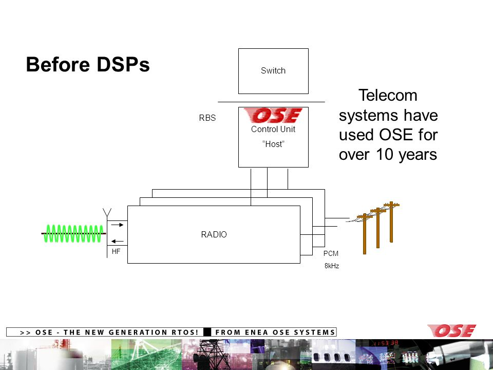Before DSPs HF PCM 8kHz Control Unit Host Switch RBS RADIO Telecom systems have used OSE for over 10 years