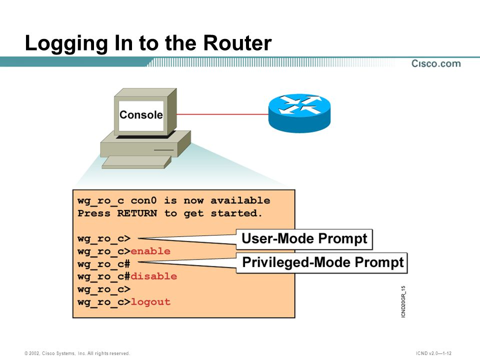 © 2002, Cisco Systems, Inc. All rights reserved. ICND v2.0—1-12 Logging In to the Router